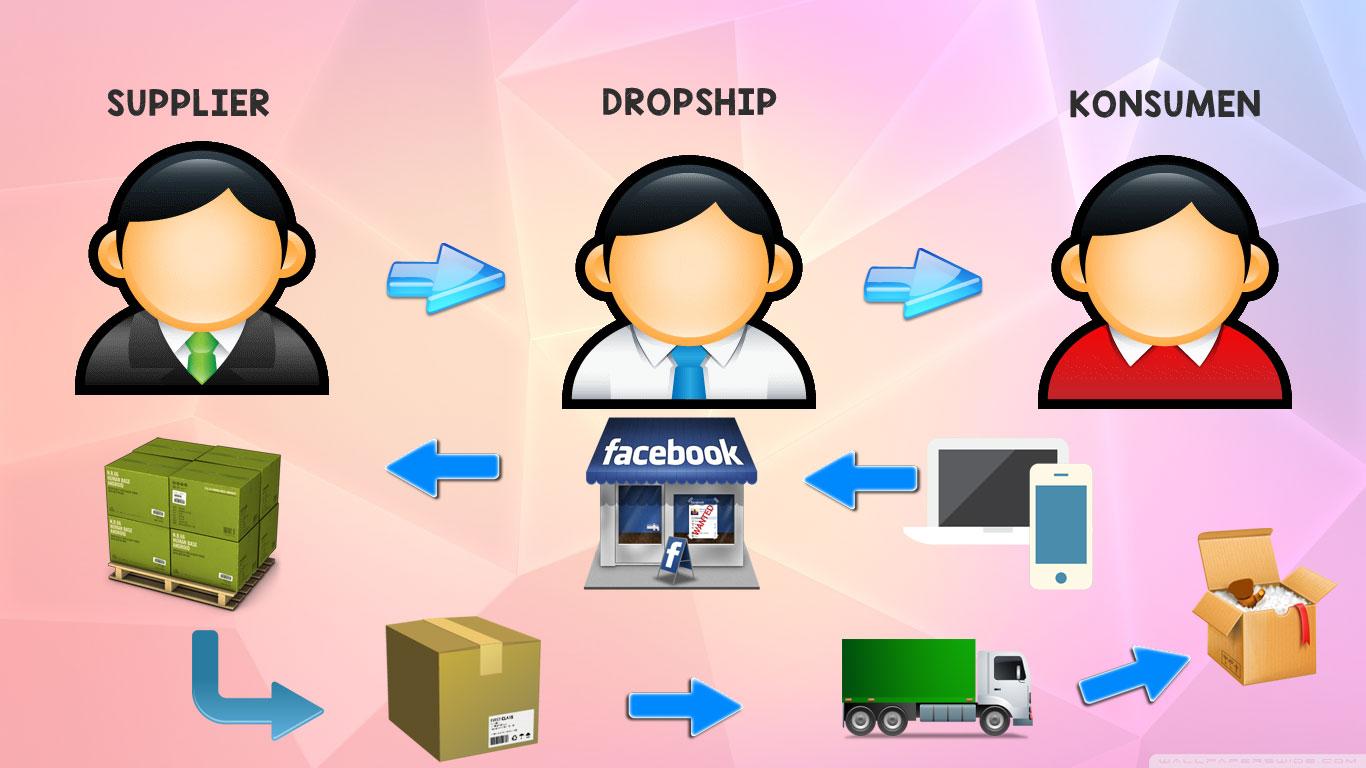 Tips Cara Memasarkan Produk Dropship anda
